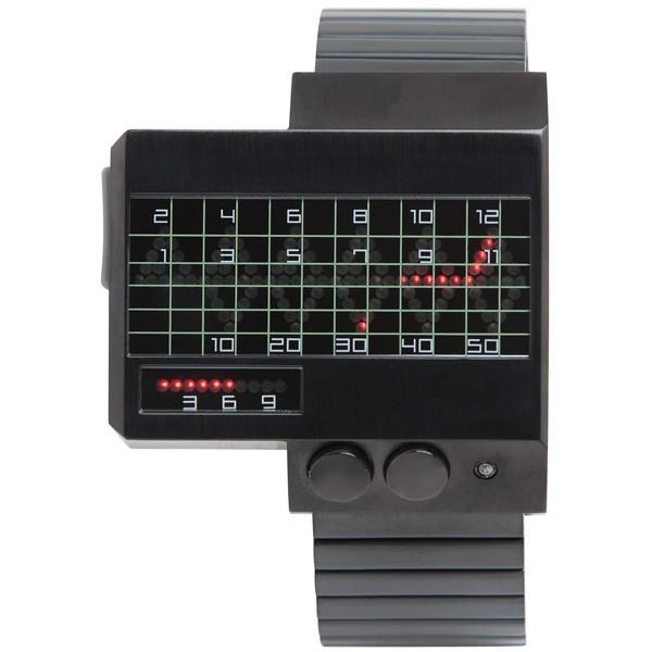 часы Heart Beat Watch от компании Seahope