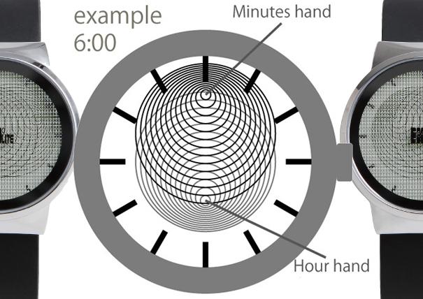 Каждый набор кругов обозначает часы или минуты