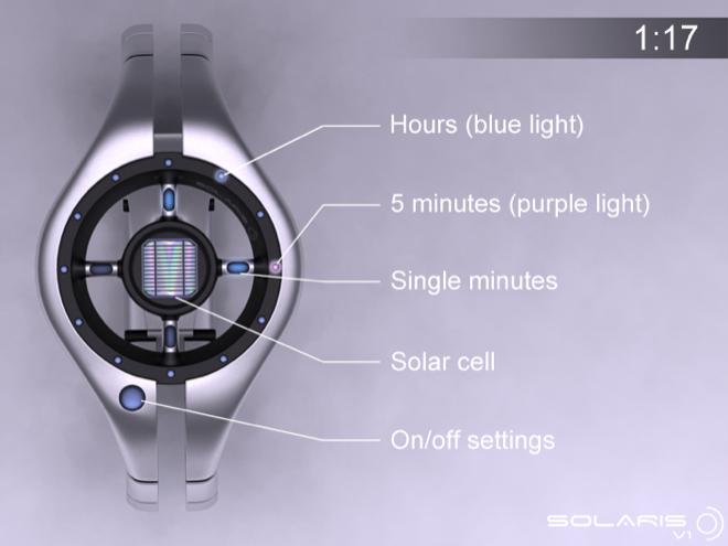 часы Solaris