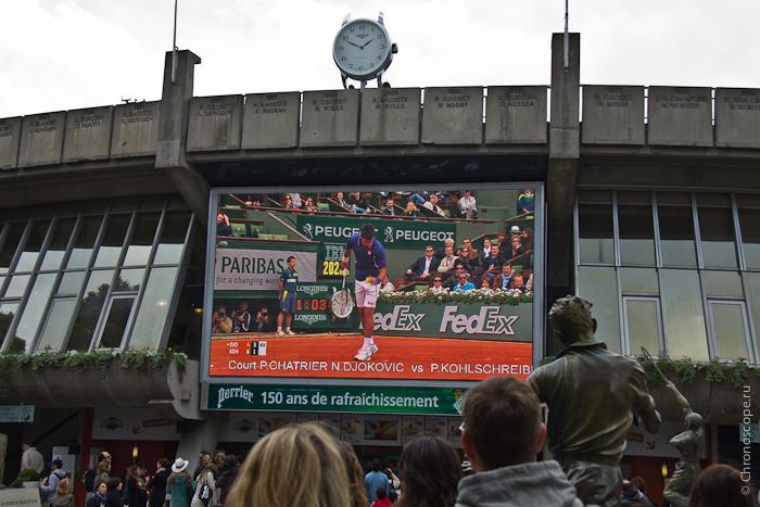 Roland Garros Longines