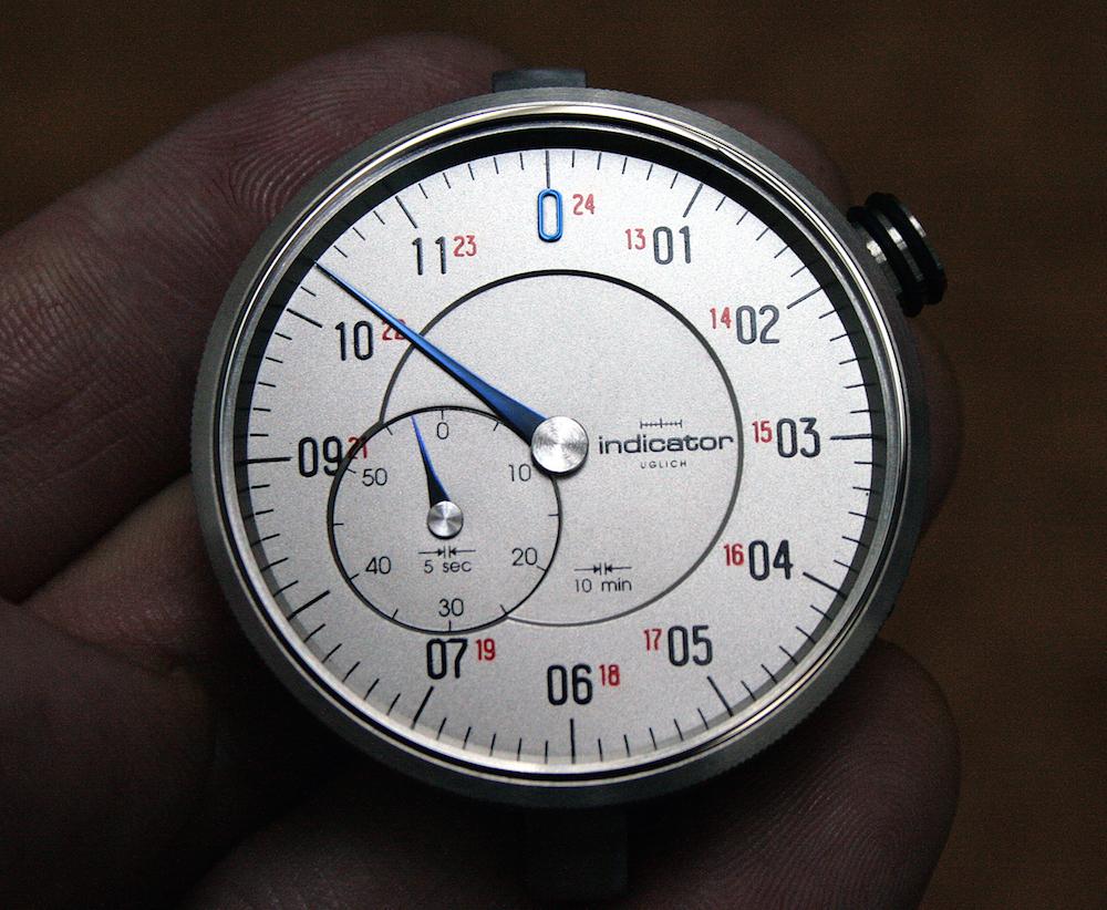 Colibrica Indicator_2